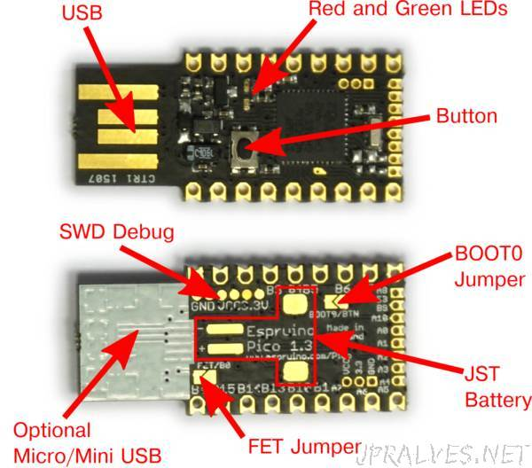 Gadget_3_Pico_diagram
