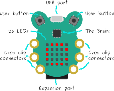 CodeBug_drawing
