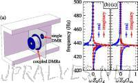 Subwavelength total acoustic absorption with degenerate resonators