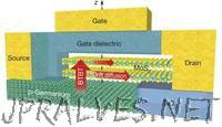 New flat transistor defies theoretical limit