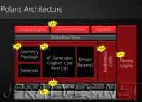 AMD Demonstrates Revolutionary 14nm FinFET Polaris GPU Architecture