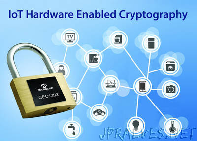 Microchip Introduces Hardware Cryptography-Enabled 32-bit Microcontroller for Internet of Things Applications