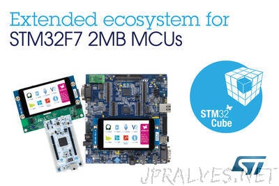 STM32F7 Microcontrollers from STMicroelectronics Expand Ecosystem with New Development Boards to Accelerate Embedded Design