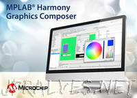 Microchip Announces Graphical User Interface Composer Tool for MPLAB® Harmony