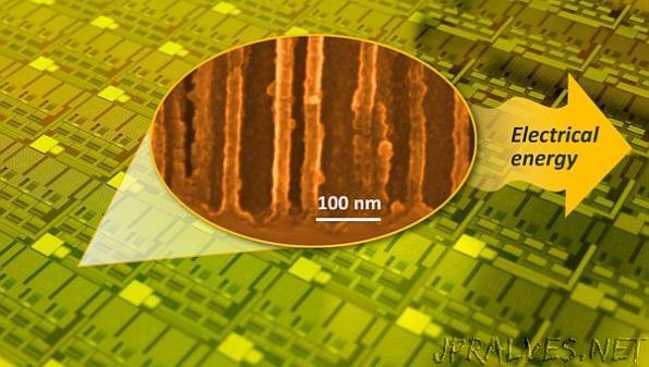 Micro-supercapacitor fits inside IoT chips