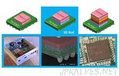LETI Develops 3D Network-on-Chip to Improve High-Performance Computing