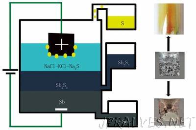 New method developed for producing some metals
