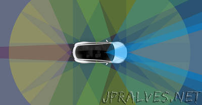 All Tesla Cars Being Produced Now Have Full Self-Driving Hardware