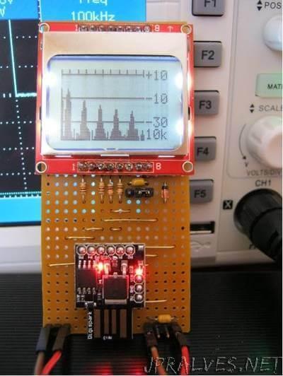 Spectrum Analyser Code