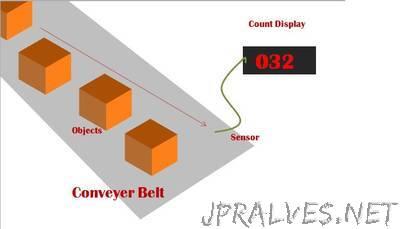 A Bidirectional Visitor Counter using AVR ATmega16