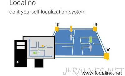 Localino: Open Source Indoor Location System (Arduino + Decawave)