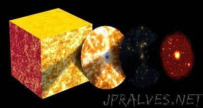 A Unique Data Centre For Cosmological Simulations