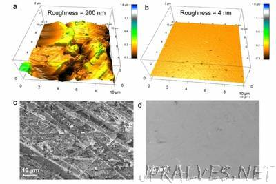 Study suggests route to improving rechargeable lithium batteries