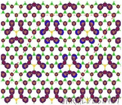 Fluorine grants white graphene new powers