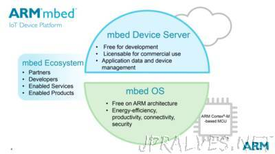 mbed OS 5.5.4 released