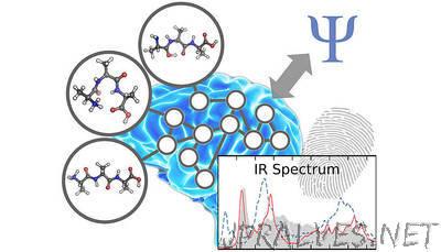 Artificial intelligence for obtaining chemical fingerprints