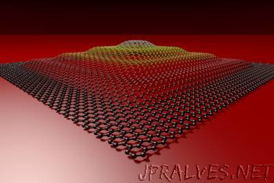 Graphene forged into three-dimensional shapes