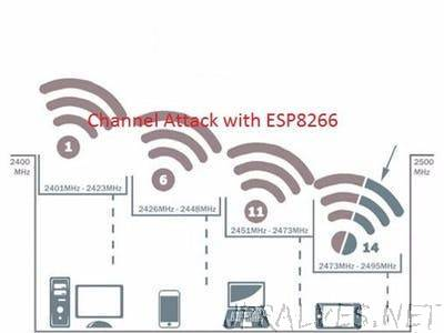 Channel Attack with ESP8266