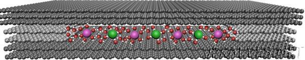 Devices made from 2D materials separate salts in seawater
