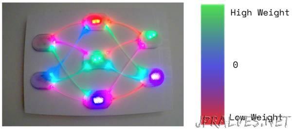 RGB Neural Net