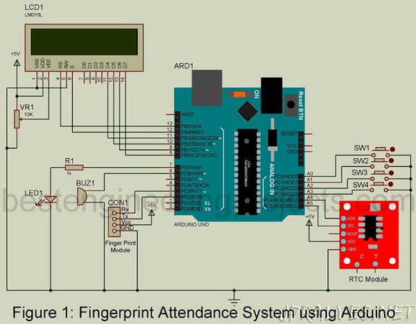 Learn How To Make Your Own Fingerprint Attendance System using Arduino Uno