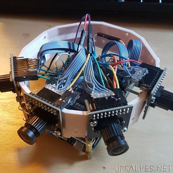 VR Camera: FPGA Stereoscopic 3D 360 Camera