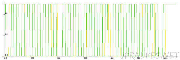 Arduino I2C Sniffer