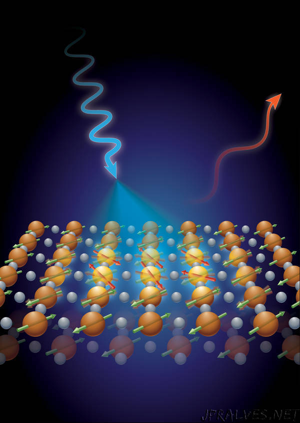 Breaking Electron Waves Provide New Clues to High-Temperature Superconductivity