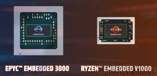 "AMD Launches EPYC Embedded and Ryzen Embedded Processors for End-to-End ""Zen"" Experiences from the Core to the Edge"