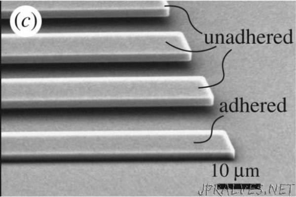 New approach to measuring stickiness could aid micro-device design