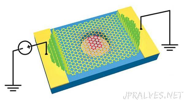 Graphene opens up new applications for microscale resonators