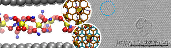 Researchers define mechanism for manufacturing graphene from graphite