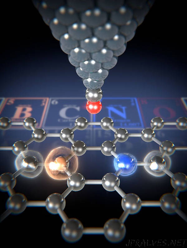 Individual impurity atoms detectable in graphene