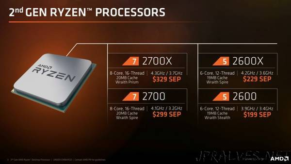 2nd Generation AMD Ryzen Processors: Ultimate Desktop CPUs for High-Performance Computing Available April 19 Worldwide