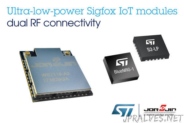 STMicroelectronics and Jorjin Introduce Ultra-Low-Power Sigfox IoT Modules with Dual RF Connectivity