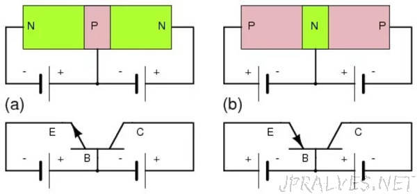 The PNP Transistor: Characteristics and Applications
