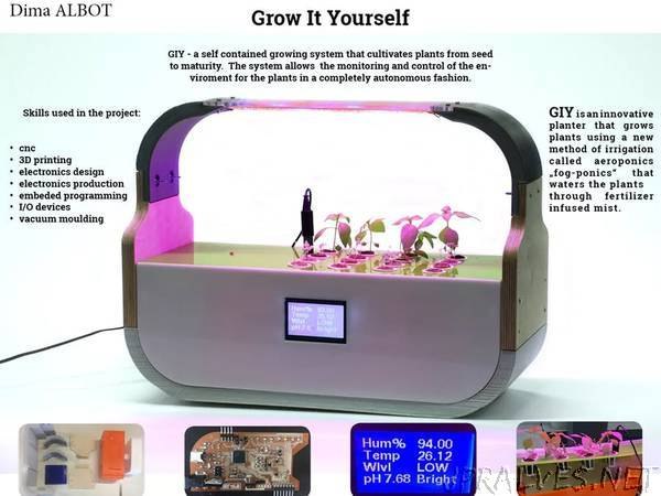 Grow It Yourself | GIY