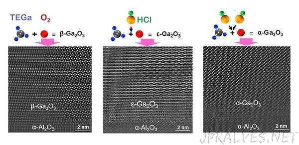 Controlling the crystal structure of gallium oxide