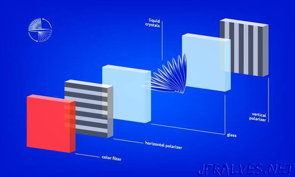Researchers offer new technology for liquid-crystal displays