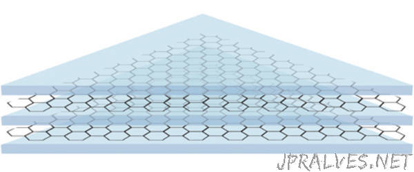 Double graphene sandwich provides protection against corrosion
