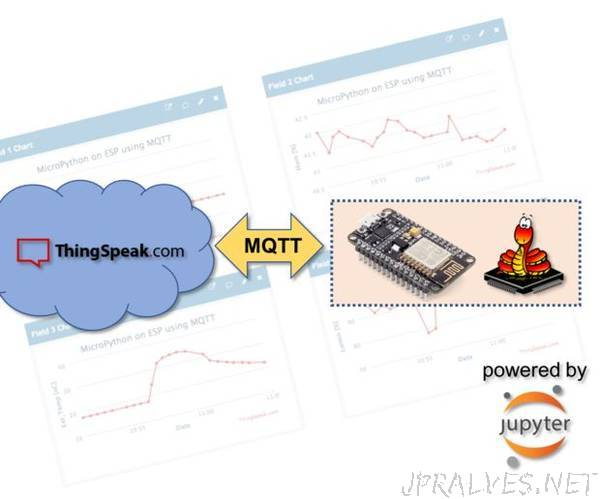 IoT Made Ease: ESP-MicroPython-MQTT-ThingSpeak
