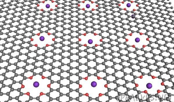 NIST Researchers Simulate Simple Logic for Nanofluidic Computing