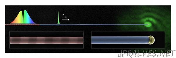 Researchers enable transmission of specific colors of light over long distances