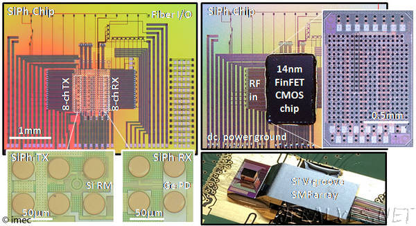 Imec Demonstrates Hybrid FinFET-Silicon Photonics Technology for Ultra-Low Power Optical I/O