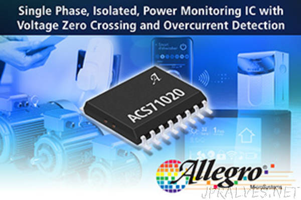 Allegro MicroSystems Releases a Fully Integrated, Monolithic Power Monitoring IC with Reinforced Isolation