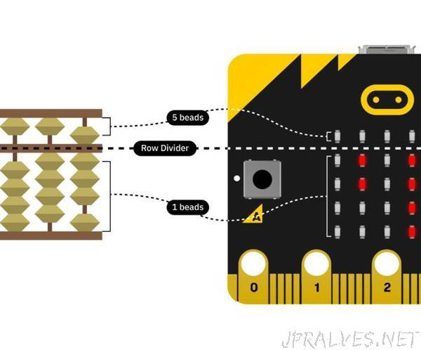 Micro:bit: Displaying Values Like an Abacus