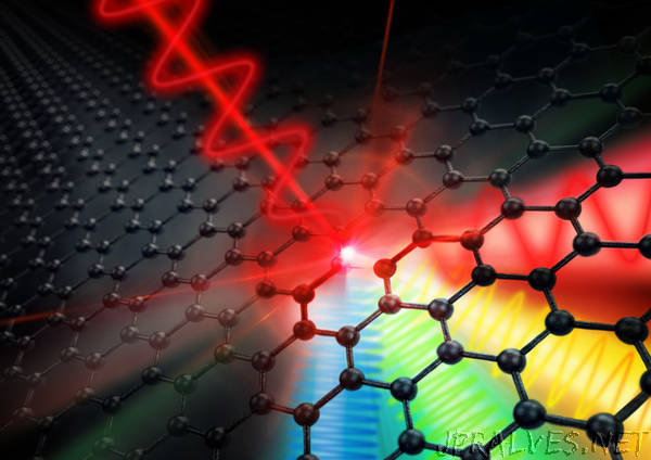 Graphene enables clock rates in the terahertz range: researchers pave the way for nanoelectronics of the future