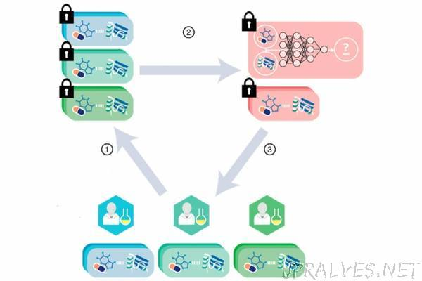 Cryptographic protocol enables greater collaboration in drug discovery