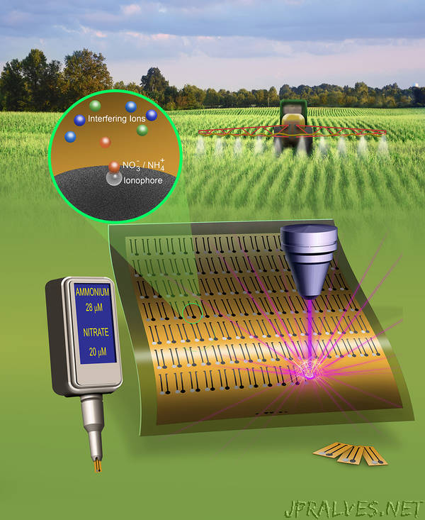 Engineers develop 'bury-and-forget' sensors, data networks for better soil, water quality