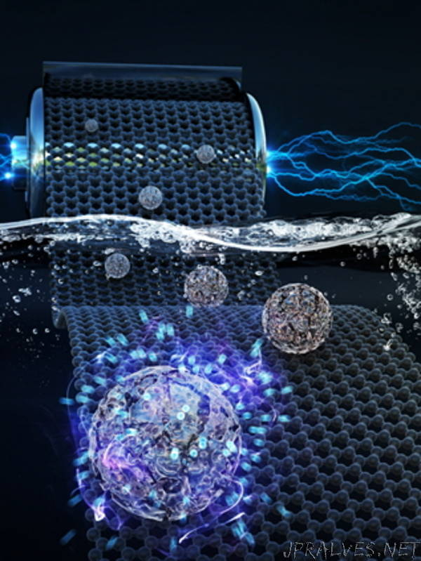 KAIST Introduces Faster and More Powerful Aqueous Hybrid Capacitor
